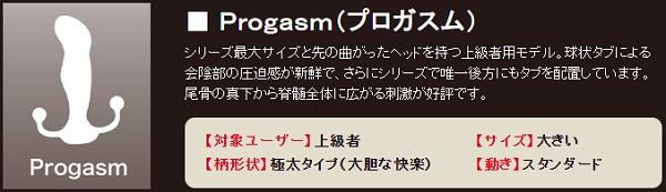 アネロスProgasm(プロガスム)